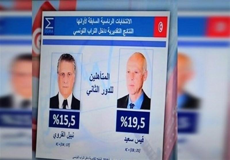 رویگردانی مردم تونس از نامزدهای حزب حاکم و گرایش به چهره های مستقل