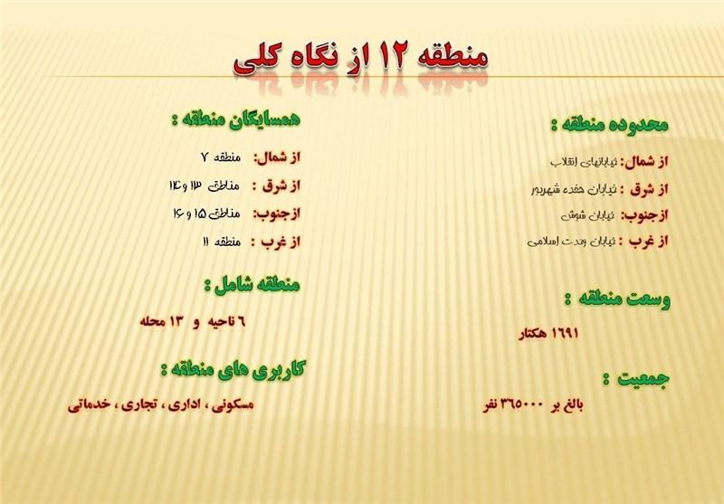 منطقه 12 تهران رکورد ارزانترین آپارتمان را شکست، قیمت فروش، متری 689 هزار تومان